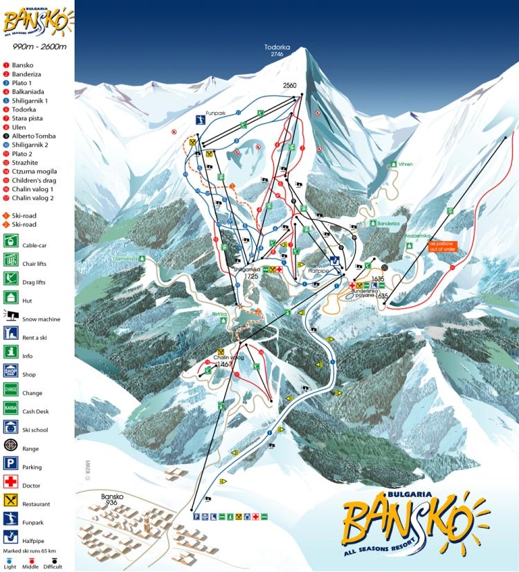 Ski la Bansko